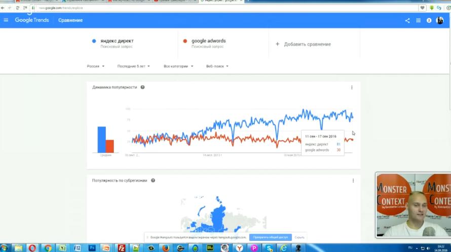 Мастер Класс по Google Adwords (День1): Пошаговая инструкция на поиске - Cравнение YD и GA