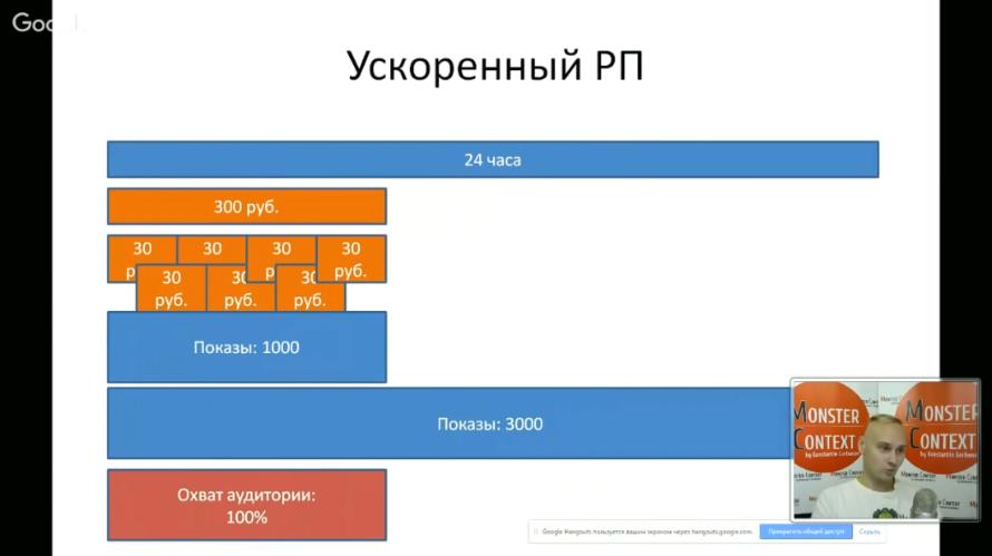 Мастер Класс по Google Adwords (День1): Пошаговая инструкция на поиске - Ускоренный режим показов
