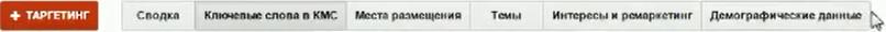 Настройка Google AdWords (День 2): таргетинг, КМС, GMC, YT реклама - Набор вкладок