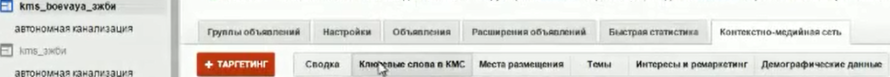 Настройка Google AdWords (День 2): таргетинг, КМС, GMC, YT реклама - Ключевые слова