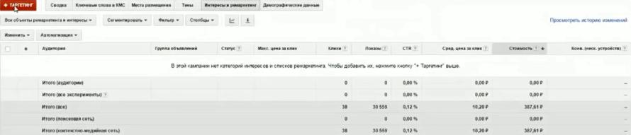 Настройка Google AdWords (День 2): таргетинг, КМС, GMC, YT реклама - Можем настроить таргетинг