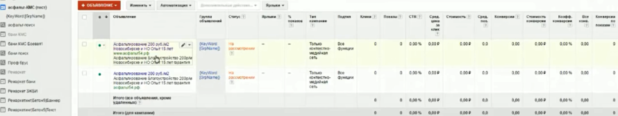 Настройка Google AdWords (День 2): таргетинг, КМС, GMC, YT реклама - Текстовое объявление