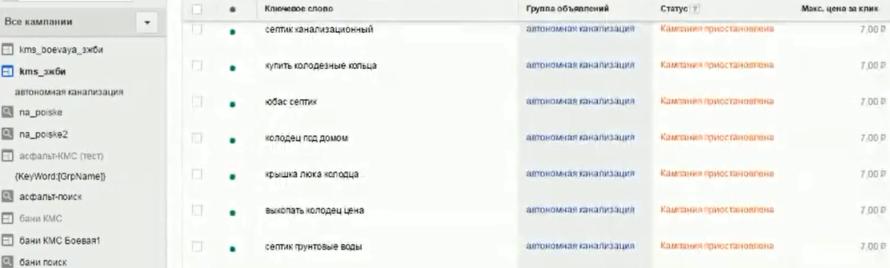 Настройка Google AdWords (День 2): таргетинг, КМС, GMC, YT реклама - Ключи