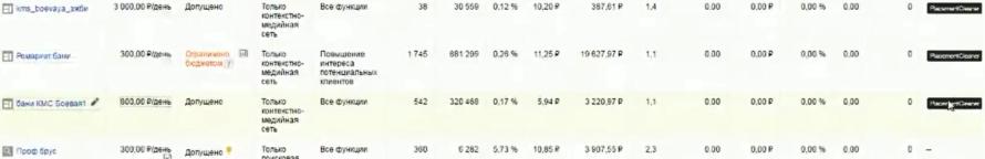 Настройка Google AdWords (День 2): таргетинг, КМС, GMC, YT реклама - Добавить PlacementCleaner