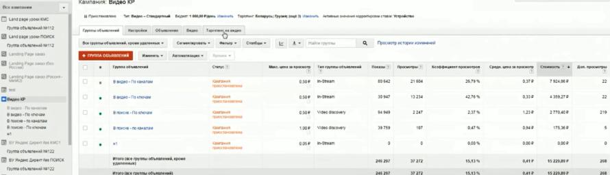 Настройка Google AdWords (День 2): таргетинг, КМС, GMC, YT реклама - Видео и таргетинг на видео
