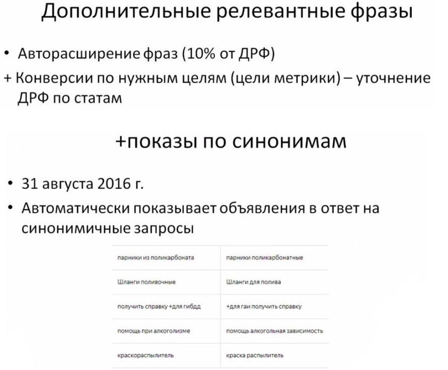 Дополнительные релевантные фразы +показы по синонимам в Яндекс Директ